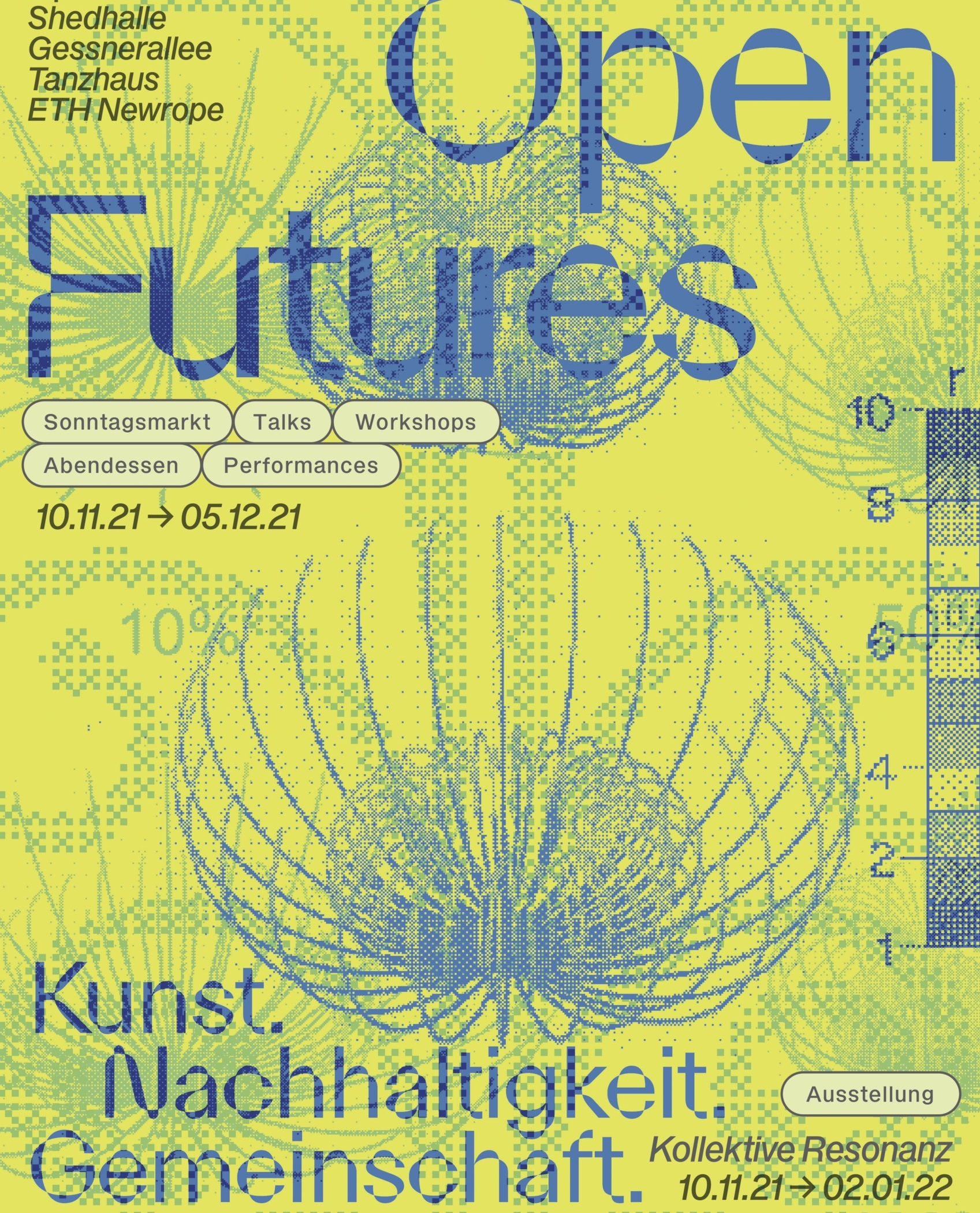 Shedhalle – Open Futures: Protozone5 Kollektive Resonanz